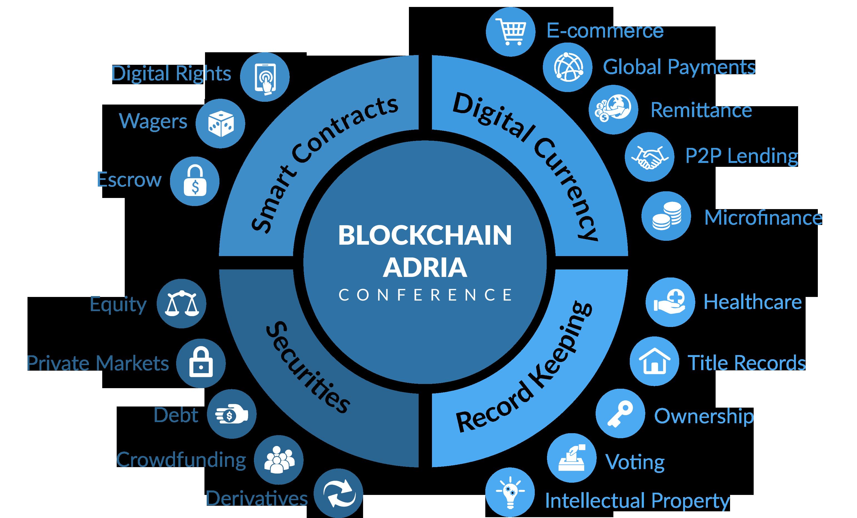 blockchain-krug-2